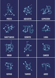 A List of Zodiac Signs and Dates You Need to Bookmark Right Away - Astrology  Bay