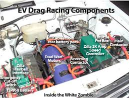 national electric drag racing association build an ev drag racer basis components