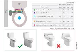 Bathroom Cleaning Flow Chart Frequently Asked Questions Luxe Bidet