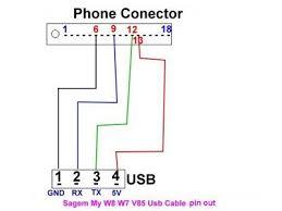 similiar iphone 4 connector diagram keywords mobile sagem w8 usb cable pin out