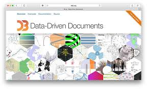 Best Charting Website The 15 Best Javascript Charting Libraries Data