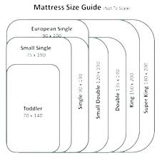 Mattress Size Chart Inches Bed Sizes Chart Projectsurrenderone Online