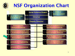 Nsf Org Chart Ppt National Science Foundation Powerpoint Presentation