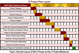 Modern Project Management Action Plan Template Mold - Administrative ...