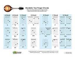 Mandolin Two Finger Chord Chart Rock Folk Blues