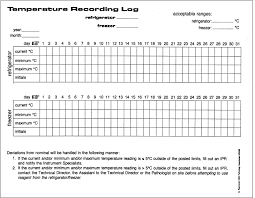 Temperature Maintenance Chart Quality Assurance