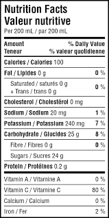 nutritional information label to enlarge