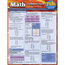 Common Core Chart Quickstudy Bar Charts Common Core Math