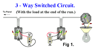electrical how do you wire multiple outlets between three way 3 way switching schematic enter image description here