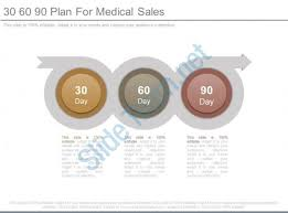 30 60 90 Plan For Medical Sales Powerpoint Slides Powerpoint Slide