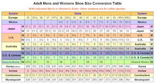 Shoe Sizes Argentina Travel Advice