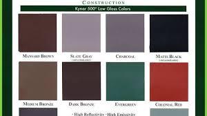 Mcelroy Metal Color Chart Bahangit Co