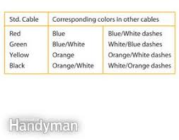 replace a phone jack the family handyman wire matching chart