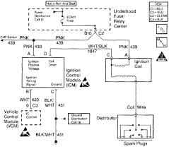 2002 s10 key switch wiring diagram wiring diagram k5 blazer ignition wiring diagram wiring diagram datachevy s 10 blazer ignition control ic circuit wiring