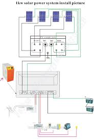 off grid system wiring diagram solar panel wiring diagram Solar Panel Installation Wiring home solar power system design off grid wiring in diagram for off grid system wiring diagram solar panel installation wiring battery
