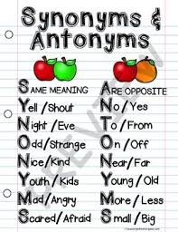 Synonyms Of Table Chart Synonyms And Antonyms Reading Anchor Chart Reading