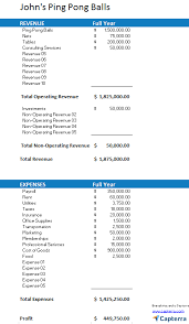 Budget Expenses Template Free Small Business Budget Template