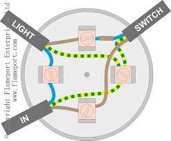 ac wiring diagram multiple lights wiring diagram ac wiring diagram multiple lights wiring librarylighting junction box new colours end of line