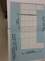 Periodic Table Basics Worksheet Free Worksheets Library | Download ...