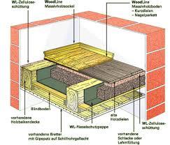 Ungedämmte fußböden sind vor allem in altbauten ein großes problem. Woodline Massivholzboden Bodenaufbauten Fur Verkleidete Holzdecken