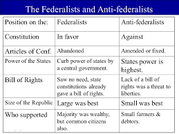 Federalist And Anti Federalist Venn Diagram 30 Federalist Vs Anti Federalist Venn Diagram Electrical Wiring