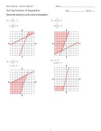 graphing lines kuta worksheet slope intercept form you
