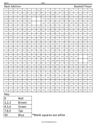 baseball math   For Kids   Baseball   Pinterest   Math  Family besides Math Facts Baseball  An Awesome Way to Practice Math moreover 69 best Math for grade 3 images on Pinterest   Math activities also Addition and Subtraction Baseball   Printable Mental Math furthermore Collections of Baseball Math Worksheets    Wedding Ideas additionally Worksheets for all   Download and Share Worksheets   Free on additionally Best 25  Math baseball ideas on Pinterest   Math fact practice additionally Worksheets for all   Download and Share Worksheets   Free on as well Ideas About Baseball Math Game    Easy Worksheet Ideas together with Math Baseball   Activity   Education as well Multiplication and Division Baseball   TeacherLingo. on math baseball multiplication worksheets