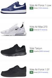 All Nike Designs 496 Best Nike Sneakers January 2020 Runrepeat
