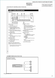 sony explode wiring diagram wiring diagrams sony m610 wiring diagram wiring diagram library sony xplod wiring color code sony cdx m600 wiring