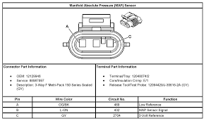 gmc acadia forum map sensor wiring colors one thing nice about gm is they have a tendency to use the same wiring and color code on like components across models and years i found this diagram for