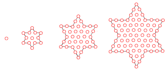 Sequence Pattern Best Hexagon Number Sequences