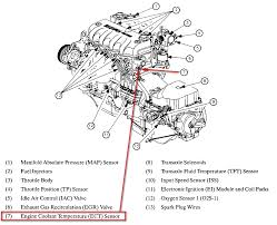 i have a 2000 saturn sl fan isn't coming on i've changed relay 2002 Saturn Vue Engine Diagram at Saturn 3 0 Engine Diagram