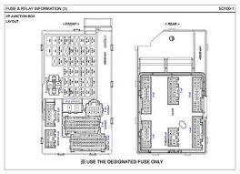 similiar ml350 rear fuse diagram keywords ml350 fuse box diagram likewise 2006 mercedes ml350 fuse diagram