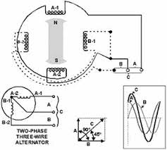 navy electricity and electronics training series neets module 5 two phase alternator connections rf cafe