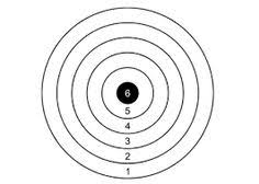 6d04e13957704e37cf959c80bf961f26 rifle shooting targets printable air rifle target clip art on printable targets for zeroing