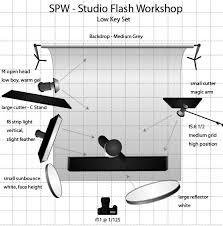 low key lighting setup studio lighting work lights action