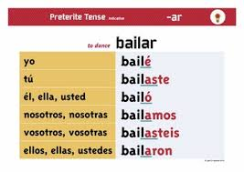 Spanish Preterite Tense Regular Conjugation Charts And Quizzes Bundle