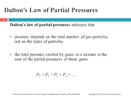 total pressure equation chemistry. 3 chemistry total pressure equation