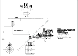 bow thruster bow thruster manufacturer hi sea group engine bow thruster z transmission jpg