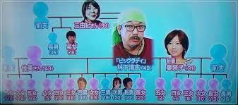 美奈子 長男 現在