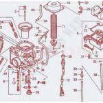 400ex engine diagram 2000 honda 2005 07 motor smart wiring diagrams 400ex engine diagram 2000 honda 2005 07 motor smart wiring diagrams for option honda 400ex carburetor