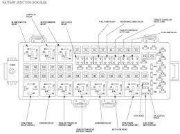 2008 ford f250 fuse box diagram valvehome us ford f250 super duty fuse box diagram 2009 2008 ford f250 fuse box diagram