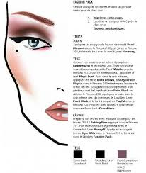 Face Charts For Sale On Sale Macmakeuptutorial Great Mac Makeup Products