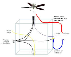 ceiling fan wire colors ceiling fan and light wiring wiring diagram rh umigo info ceiling fan light switch replacement ceiling fan light switch replacement