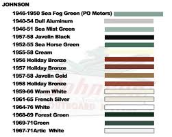 Spray Paint Color Chart Johnson Evinrude Outboard Brp