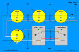 four way switch wiring diagram images electrical wiring diagrams can wiring diagrams for car or truck