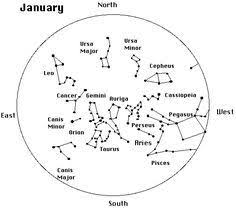 Northern Hemisphere Mays For Each Month Of The Year January