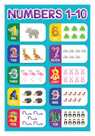 Numbers 1 10 Smart Chart Top Notch Teacher Products Inc