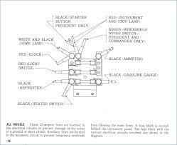 stewart warner amp gauge wiring diagram images ammeter wiring diagram paragon defrost timer wiring diagram diagrams for cars clock car amp meter