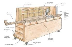 picture of combo miter saw station lumber rack